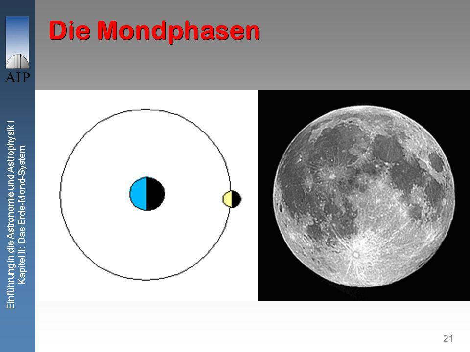 21 Einführung in die Astronomie und Astrophysik I Kapitel II: Das Erde-Mond-System Die Mondphasen