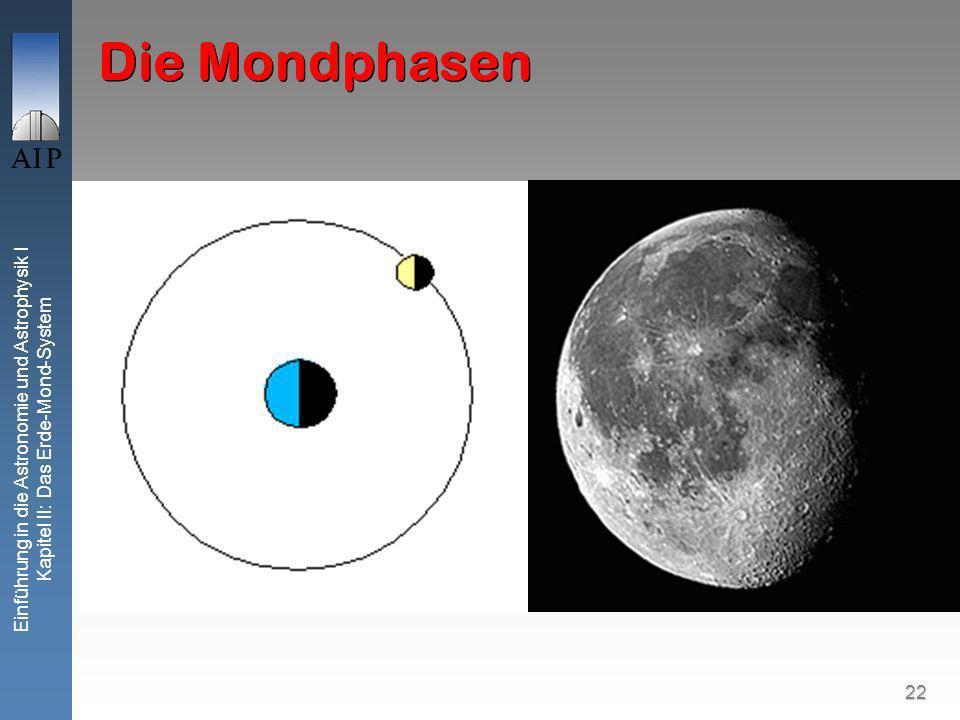 22 Einführung in die Astronomie und Astrophysik I Kapitel II: Das Erde-Mond-System Die Mondphasen