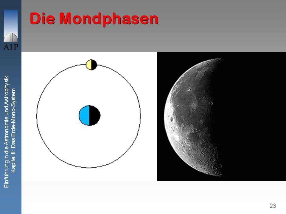 23 Einführung in die Astronomie und Astrophysik I Kapitel II: Das Erde-Mond-System Die Mondphasen