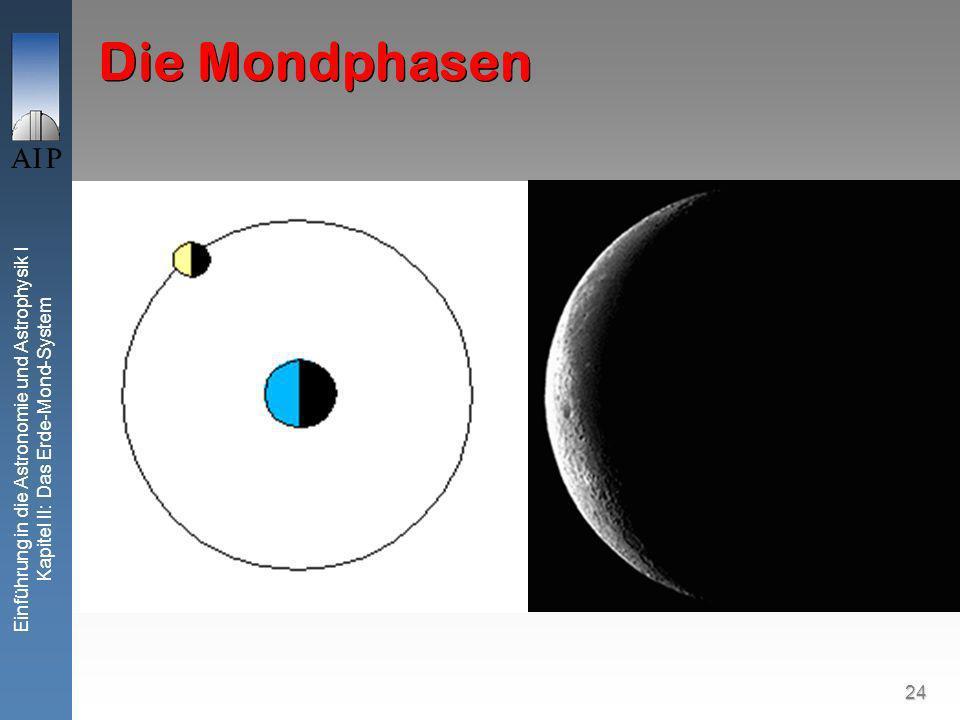 24 Einführung in die Astronomie und Astrophysik I Kapitel II: Das Erde-Mond-System Die Mondphasen