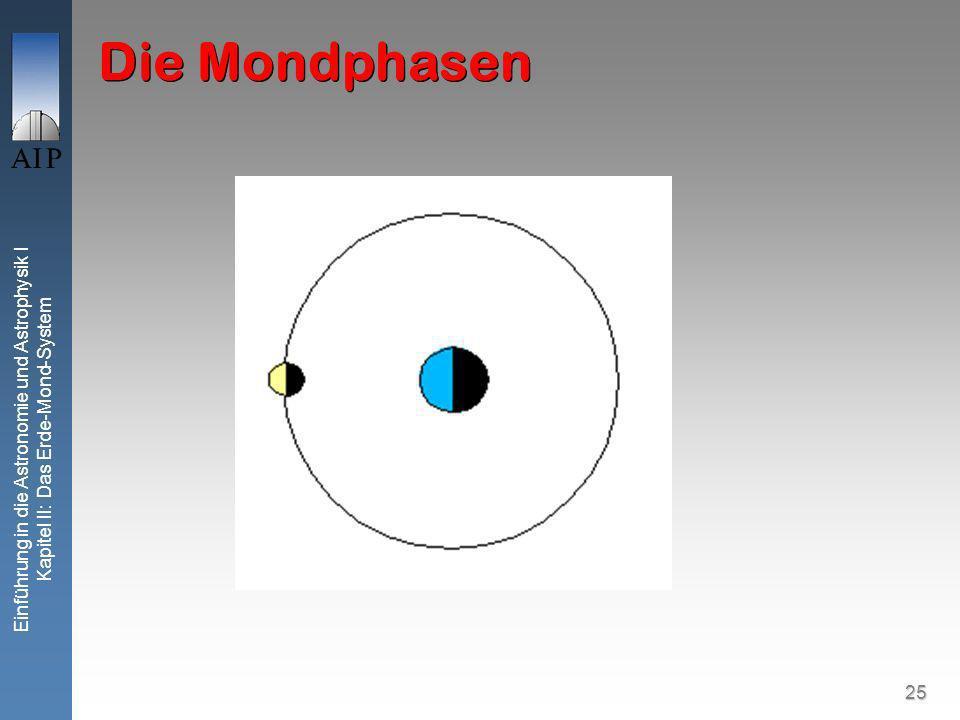 25 Einführung in die Astronomie und Astrophysik I Kapitel II: Das Erde-Mond-System Die Mondphasen