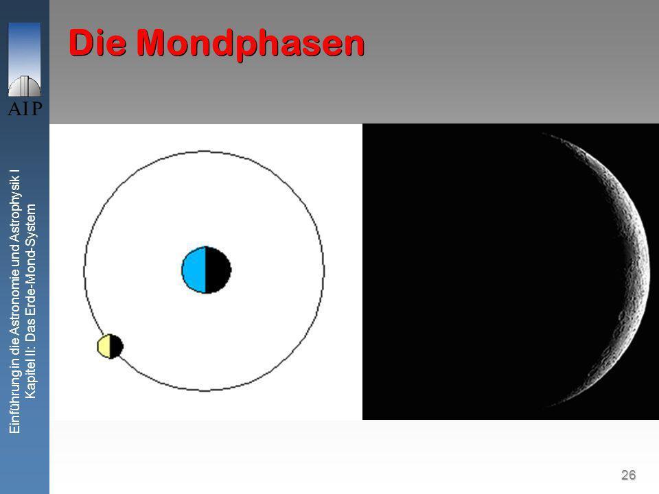 26 Einführung in die Astronomie und Astrophysik I Kapitel II: Das Erde-Mond-System Die Mondphasen