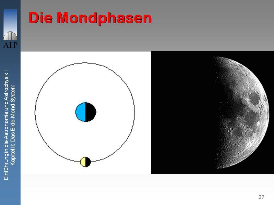 27 Einführung in die Astronomie und Astrophysik I Kapitel II: Das Erde-Mond-System Die Mondphasen