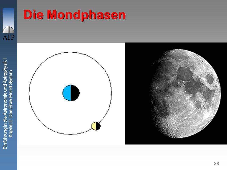 28 Einführung in die Astronomie und Astrophysik I Kapitel II: Das Erde-Mond-System Die Mondphasen