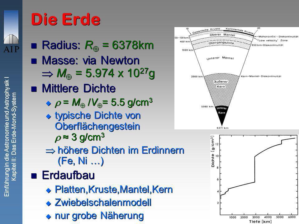 4 Einführung in die Astronomie und Astrophysik I Kapitel II: Das Erde-Mond-System Die Erde Radius: R = 6378km Masse: via Newton M = 5.974 x 10 27 g Mittlere Dichte = M /V = 5.5 g/cm 3 typische Dichte von Oberflächengestein 3 g/cm 3 höhere Dichten im Erdinnern (Fe, Ni …) Erdaufbau Platten,Kruste,Mantel,Kern Zwiebelschalenmodell nur grobe Näherung Radius: R = 6378km Masse: via Newton M = 5.974 x 10 27 g Mittlere Dichte = M /V = 5.5 g/cm 3 typische Dichte von Oberflächengestein 3 g/cm 3 höhere Dichten im Erdinnern (Fe, Ni …) Erdaufbau Platten,Kruste,Mantel,Kern Zwiebelschalenmodell nur grobe Näherung