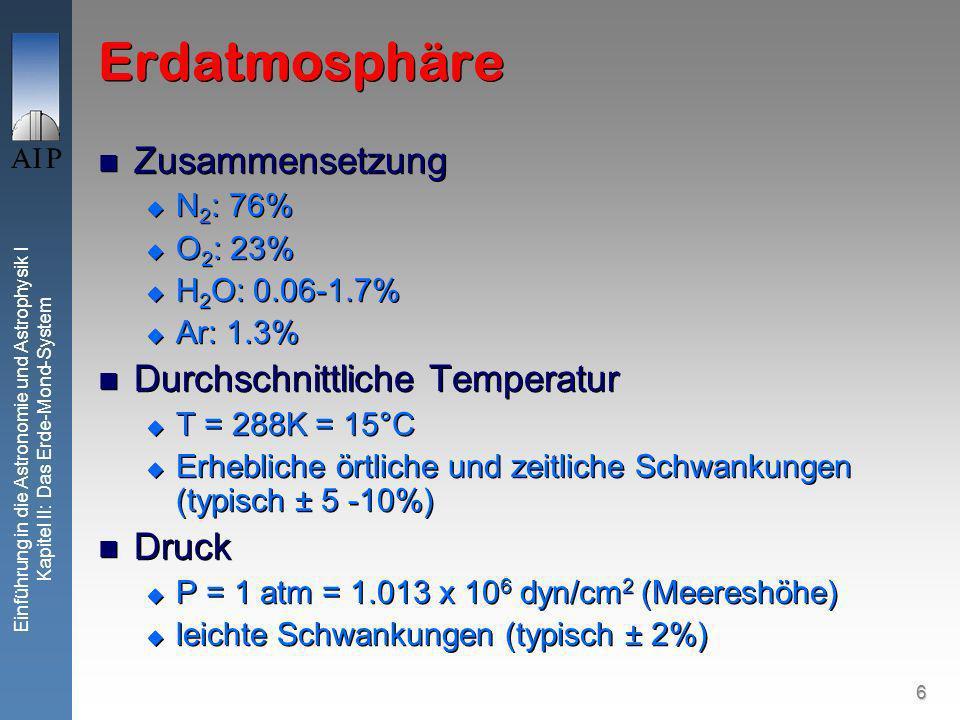 6 Einführung in die Astronomie und Astrophysik I Kapitel II: Das Erde-Mond-System Erdatmosphäre Zusammensetzung N 2 : 76% O 2 : 23% H 2 O: 0.06-1.7% Ar: 1.3% Durchschnittliche Temperatur T = 288K = 15°C Erhebliche örtliche und zeitliche Schwankungen (typisch ± 5 -10%) Druck P = 1 atm = 1.013 x 10 6 dyn/cm 2 (Meereshöhe) leichte Schwankungen (typisch ± 2%) Zusammensetzung N 2 : 76% O 2 : 23% H 2 O: 0.06-1.7% Ar: 1.3% Durchschnittliche Temperatur T = 288K = 15°C Erhebliche örtliche und zeitliche Schwankungen (typisch ± 5 -10%) Druck P = 1 atm = 1.013 x 10 6 dyn/cm 2 (Meereshöhe) leichte Schwankungen (typisch ± 2%)