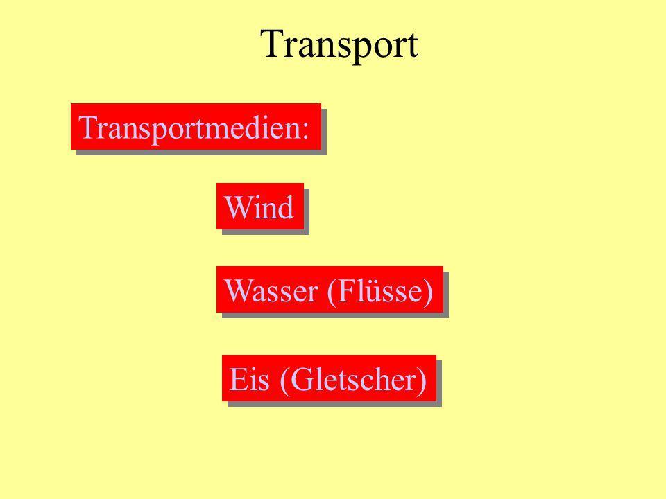 Transport Transportmedien: Wind Wasser (Flüsse) Eis (Gletscher)
