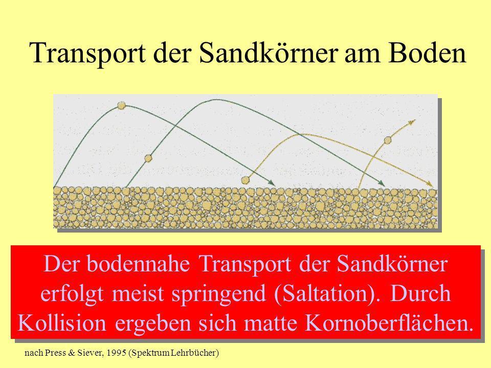 Transport der Sandkörner am Boden Der bodennahe Transport der Sandkörner erfolgt meist springend (Saltation). Durch Kollision ergeben sich matte Korno