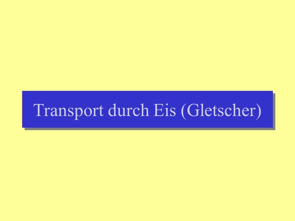 Transport durch Eis (Gletscher)