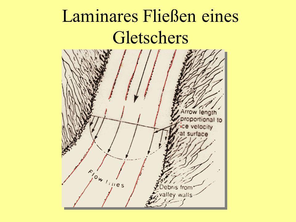 Laminares Fließen eines Gletschers