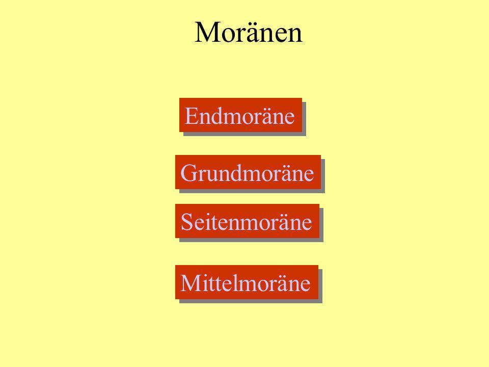 Moränen Endmoräne Grundmoräne Seitenmoräne Mittelmoräne