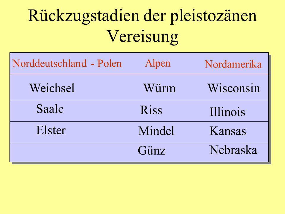 Norddeutschland - Polen Alpen Nordamerika Rückzugstadien der pleistozänen Vereisung Weichsel Saale Elster Würm Riss Mindel Günz Wisconsin Illinois Kan
