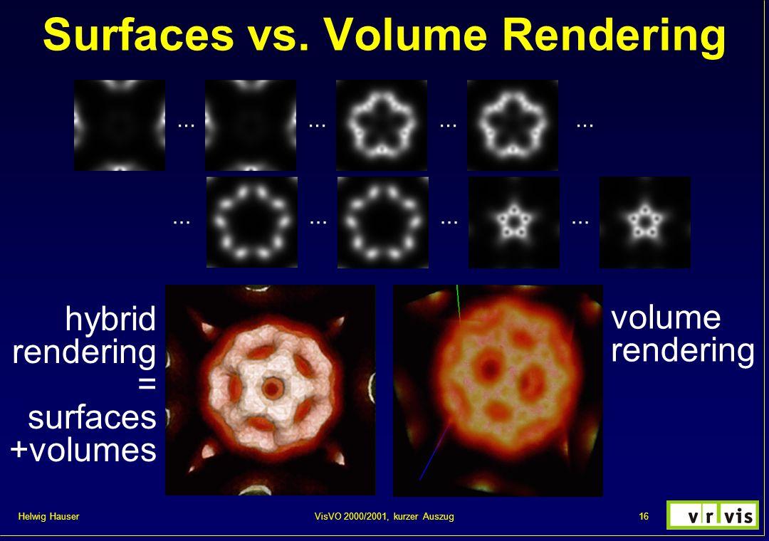 Helwig Hauser 16VisVO 2000/2001, kurzer Auszug Surfaces vs. Volume Rendering... volume rendering hybrid rendering = surfaces +volumes