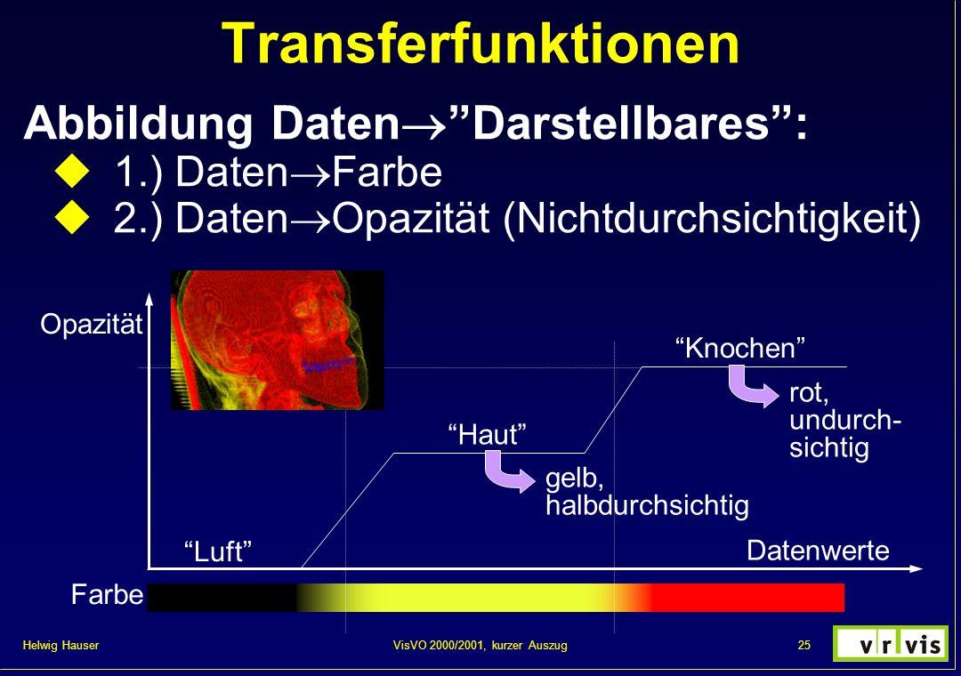 Helwig Hauser 25VisVO 2000/2001, kurzer Auszug Transferfunktionen Abbildung Daten Darstellbares: 1.) Daten Farbe 2.) Daten Opazität (Nichtdurchsichtig