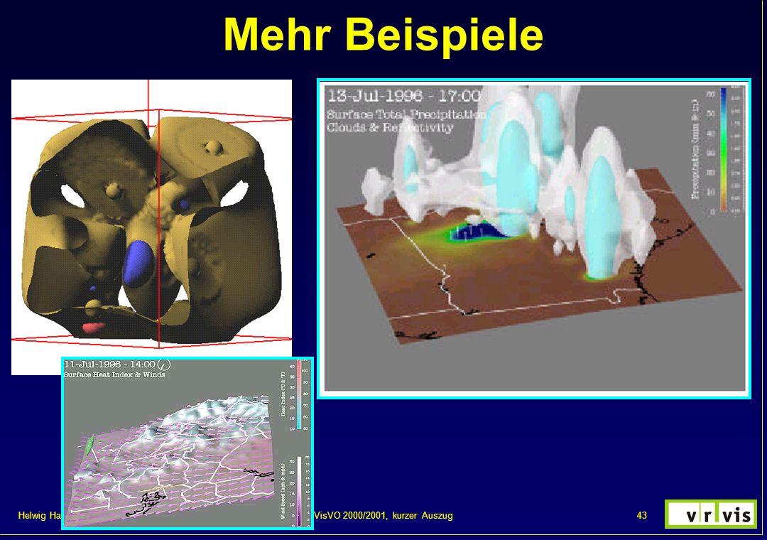 Helwig Hauser 43VisVO 2000/2001, kurzer Auszug Mehr Beispiele