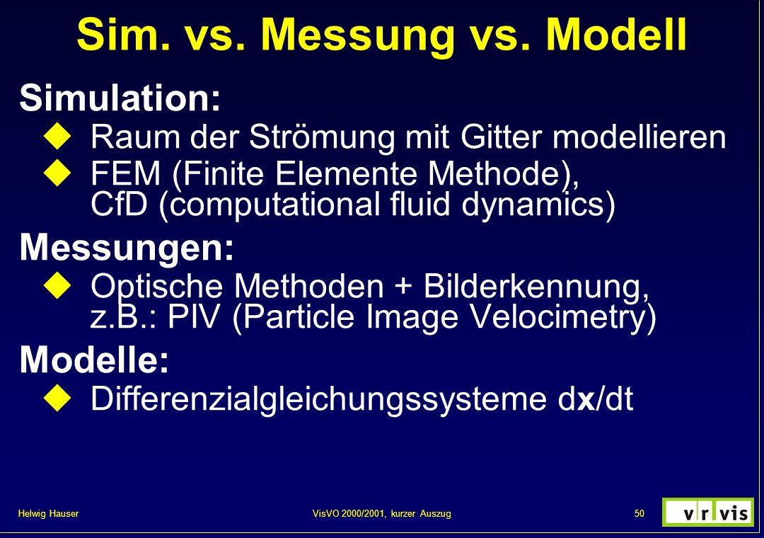 Helwig Hauser 50VisVO 2000/2001, kurzer Auszug Sim. vs. Messung vs. Modell Simulation: Raum der Strömung mit Gitter modellieren FEM (Finite Elemente M