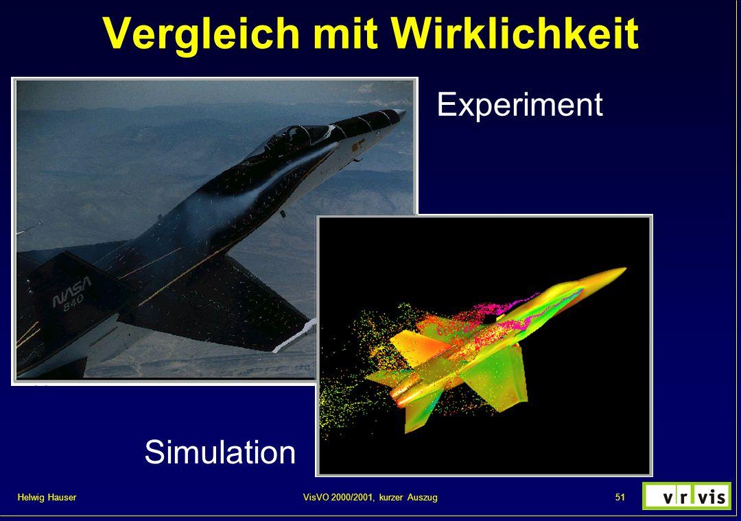 Helwig Hauser 51VisVO 2000/2001, kurzer Auszug Vergleich mit Wirklichkeit Experiment Simulation