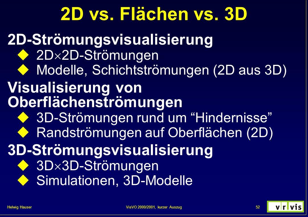 Helwig Hauser 52VisVO 2000/2001, kurzer Auszug 2D vs. Flächen vs. 3D 2D-Strömungsvisualisierung 2D 2D-Strömungen Modelle, Schichtströmungen (2D aus 3D