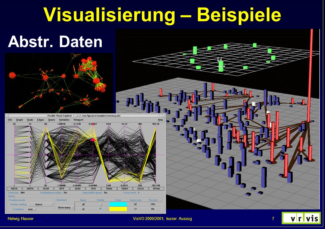 Helwig Hauser 68VisVO 2000/2001, kurzer Auszug LIC – Einleitung Aspekte: Ziel: Gesamtüberblick über Strömung Ansatz: Verwendung von Texturen Idee: Strömung visuelle Korelation Beispiel:
