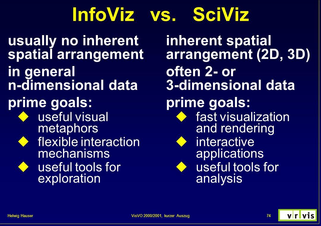 Helwig Hauser 74VisVO 2000/2001, kurzer Auszug InfoViz vs. SciViz usually no inherent spatial arrangement in general n-dimensional data prime goals: u
