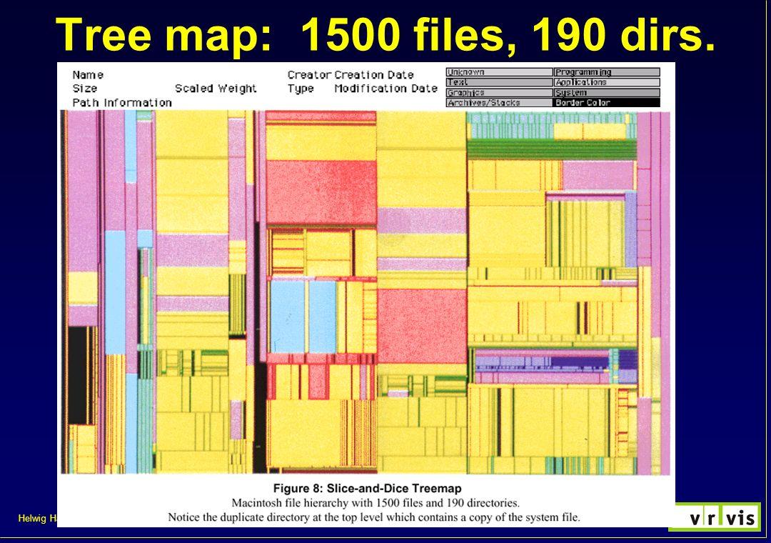 Helwig Hauser 76VisVO 2000/2001, kurzer Auszug Tree map: 1500 files, 190 dirs.