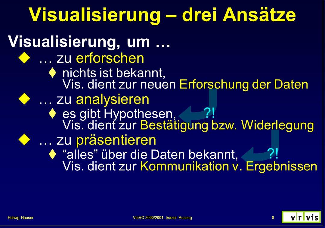 Helwig Hauser 9VisVO 2000/2001, kurzer Auszug Visualisierung – 3 Schwerpunkte Drei Hauptbereiche: Volume Visualization Flow Visualization Information Visualization Scientific Visualization 3D nD Inherenter Raumbezug meist kein Raumbezug