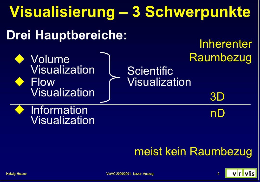 Helwig Hauser 9VisVO 2000/2001, kurzer Auszug Visualisierung – 3 Schwerpunkte Drei Hauptbereiche: Volume Visualization Flow Visualization Information