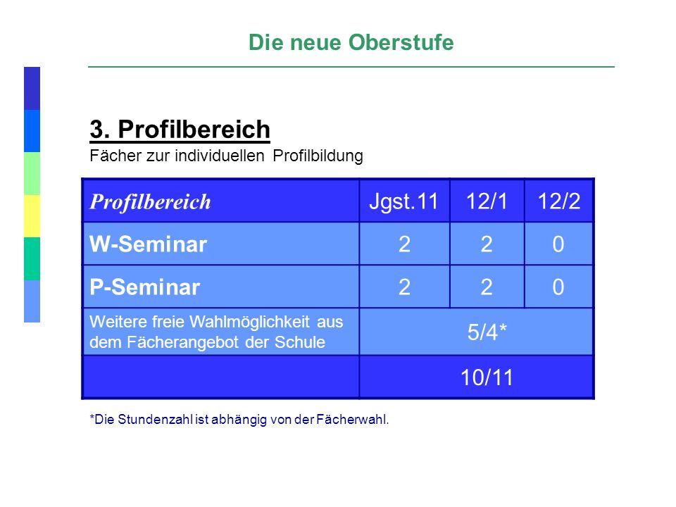 Die neue Oberstufe 3. Profilbereich Fächer zur individuellen Profilbildung Profilbereich Jgst.1112/112/2 W-Seminar220 P-Seminar220 Weitere freie Wahlm