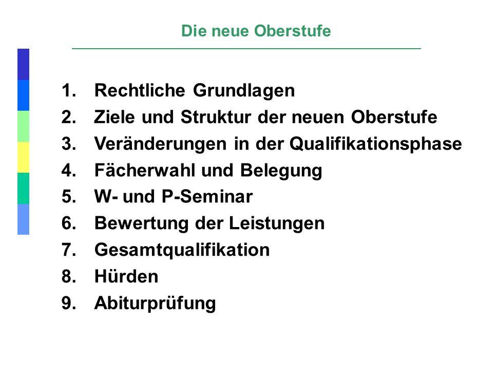 Rechtliche Grundlagen Kultusministerkonferenz (KMK): Vereinbarung zur Gestaltung der gymnasialen Oberstufe in der Sekundarstufe II vom 02.06.2006 Die neue Schulordnung für die Gymnasien in Bayern: Verordnung zur Änderung der Gymnasial- schulordnung vom 5.