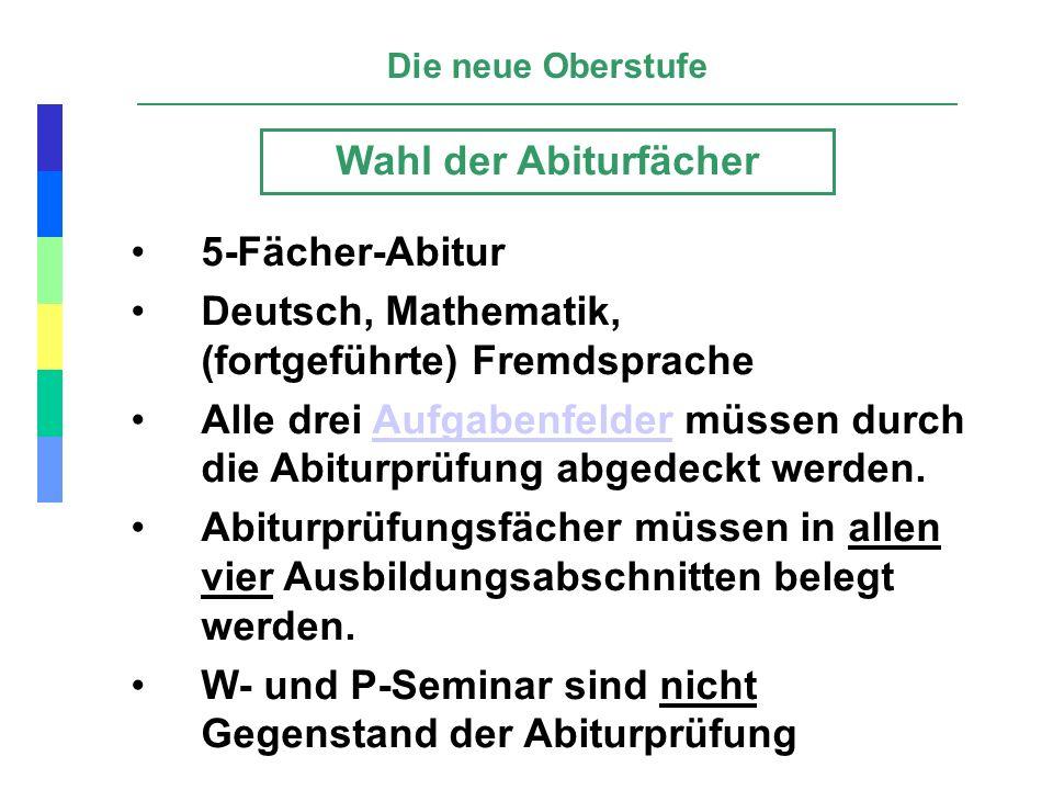 5-Fächer-Abitur Deutsch, Mathematik, (fortgeführte) Fremdsprache Alle drei Aufgabenfelder müssen durch die Abiturprüfung abgedeckt werden.Aufgabenfeld