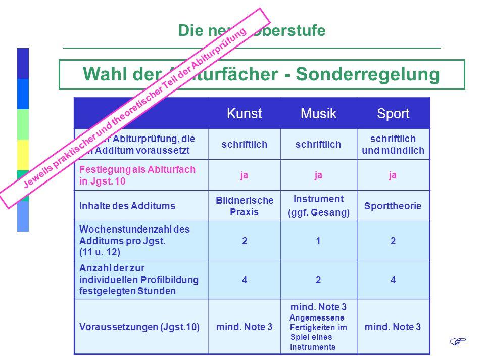 Die neue Oberstufe Wahl der Abiturfächer - Sonderregelung KunstMusikSport Art der Abiturprüfung, die ein Additum voraussetzt schriftlich schriftlich u