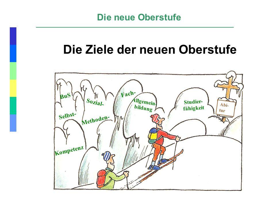 Die neue Oberstufe Einbringungsverpflichtung Pflicht-/WahlpflichtfächerHJL Deutsch4 Mathematik4 Fortgeführte Fremdsprache4 Religionslehre (bzw.