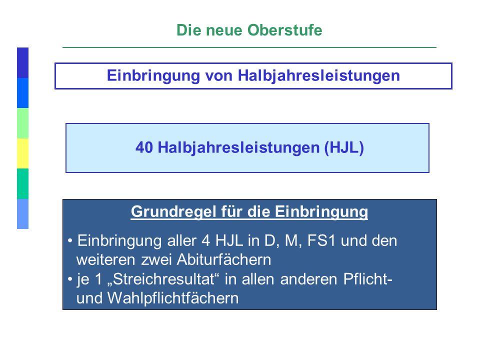 Die neue Oberstufe Einbringung von Halbjahresleistungen 40 Halbjahresleistungen (HJL) Grundregel für die Einbringung Einbringung aller 4 HJL in D, M,