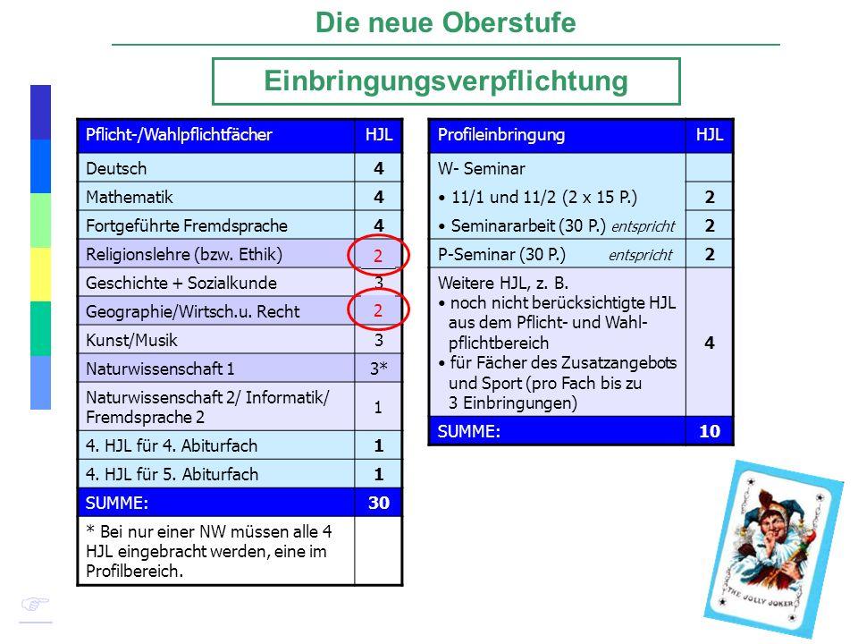 Die neue Oberstufe Einbringungsverpflichtung Pflicht-/WahlpflichtfächerHJL Deutsch4 Mathematik4 Fortgeführte Fremdsprache4 Religionslehre (bzw. Ethik)