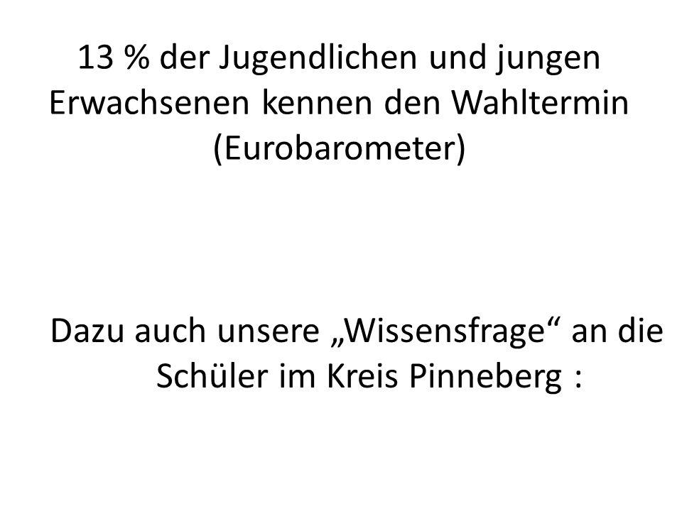 13 % der Jugendlichen und jungen Erwachsenen kennen den Wahltermin (Eurobarometer) Dazu auch unsere Wissensfrage an die Schüler im Kreis Pinneberg :