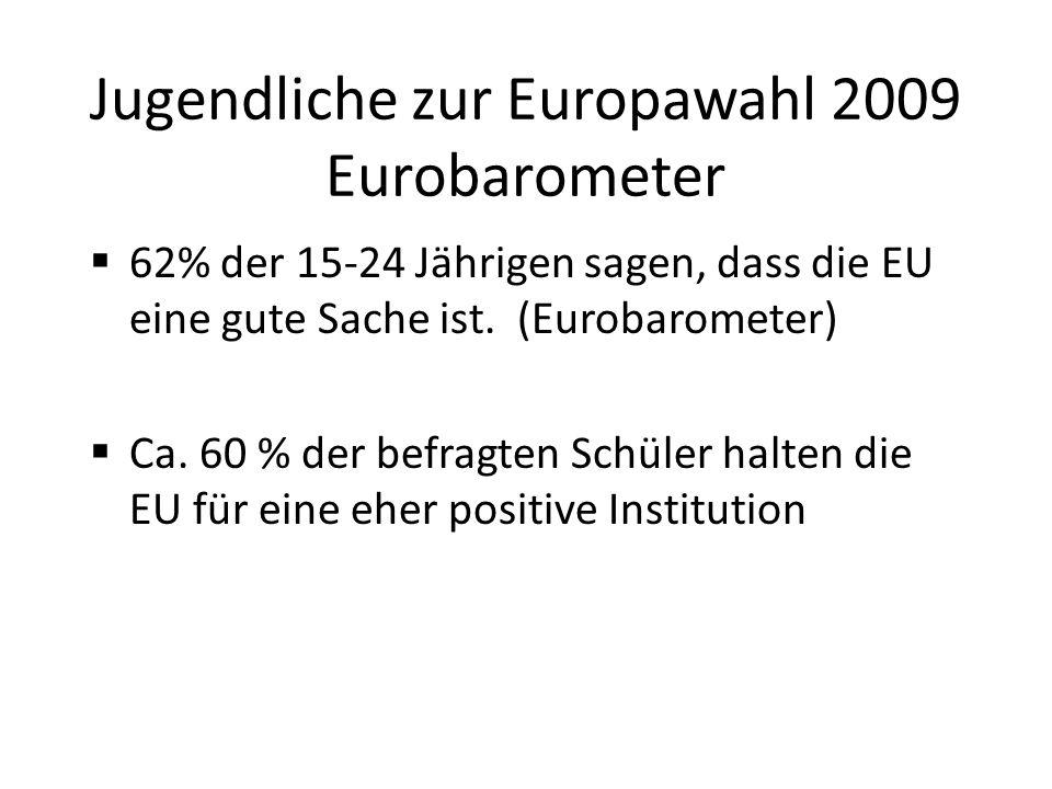 Jugendliche zur Europawahl 2009 Eurobarometer 62% der 15-24 Jährigen sagen, dass die EU eine gute Sache ist.