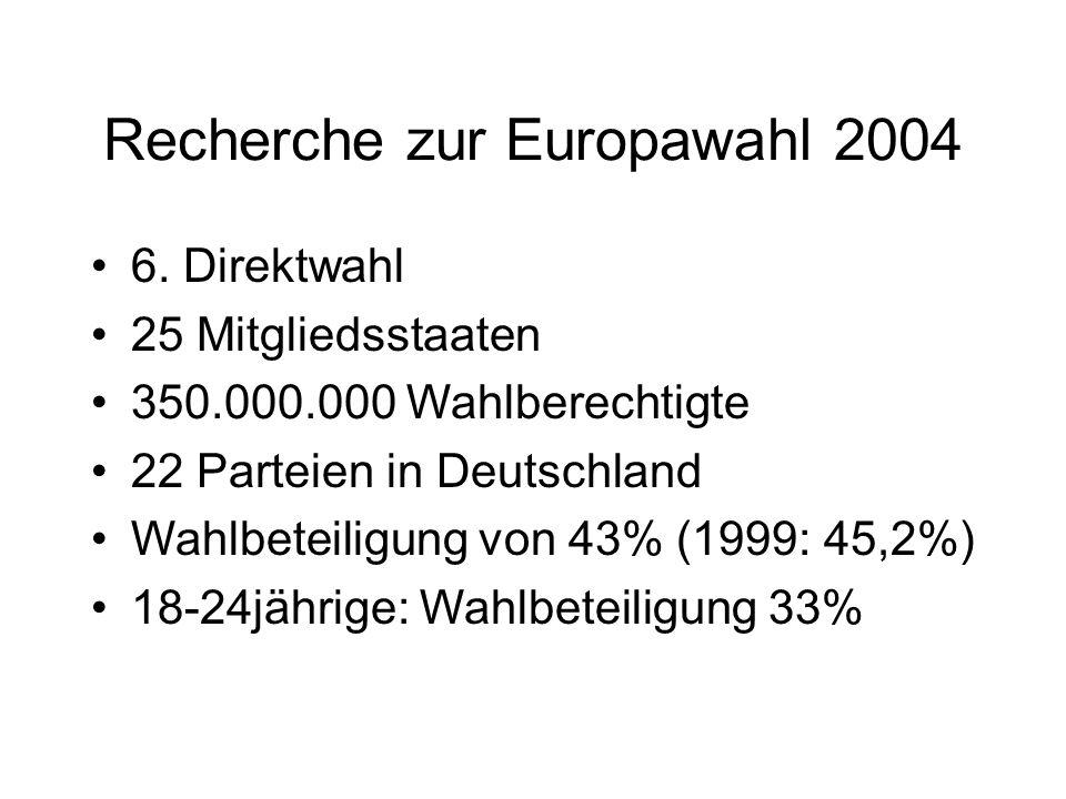 Recherche zur Europawahl 2004 6.