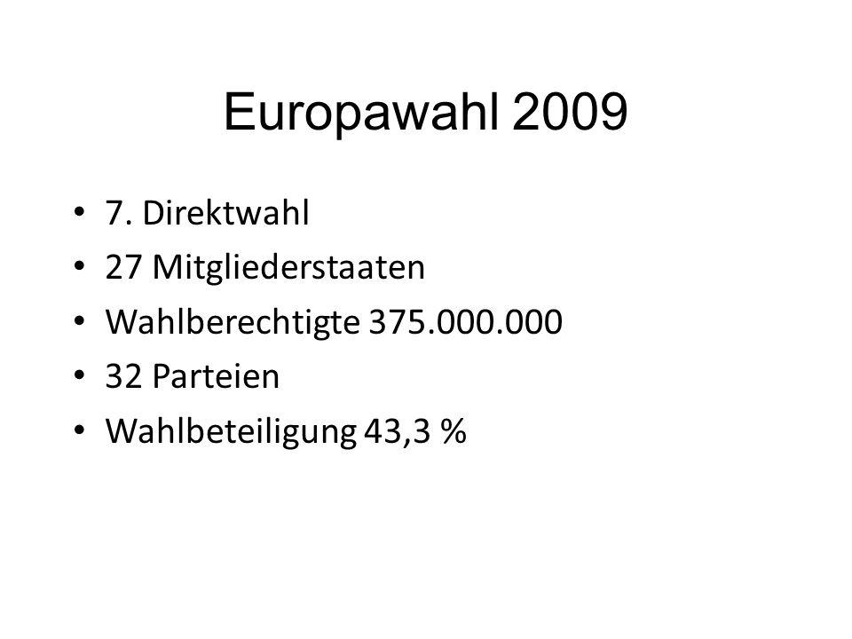Europawahl 2009 7.