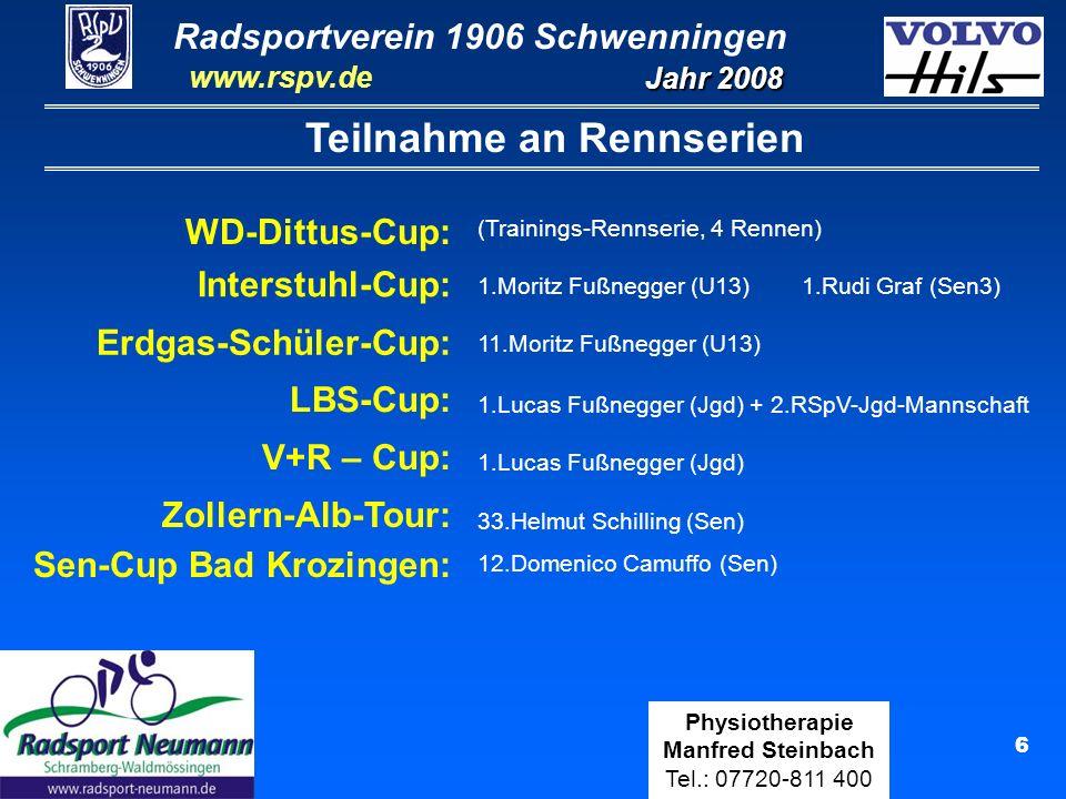 Radsportverein 1906 Schwenningen Jahr 2008 www.rspv.de Physiotherapie Manfred Steinbach Tel.: 07720-811 400 6 Teilnahme an Rennserien Interstuhl-Cup: Erdgas-Schüler-Cup: LBS-Cup: V+R – Cup: Zollern-Alb-Tour: WD-Dittus-Cup: 1.Moritz Fußnegger (U13)1.Rudi Graf (Sen3) 11.Moritz Fußnegger (U13) 1.Lucas Fußnegger (Jgd) + 2.RSpV-Jgd-Mannschaft Sen-Cup Bad Krozingen: 1.Lucas Fußnegger (Jgd) 33.Helmut Schilling (Sen) 12.Domenico Camuffo (Sen) (Trainings-Rennserie, 4 Rennen)