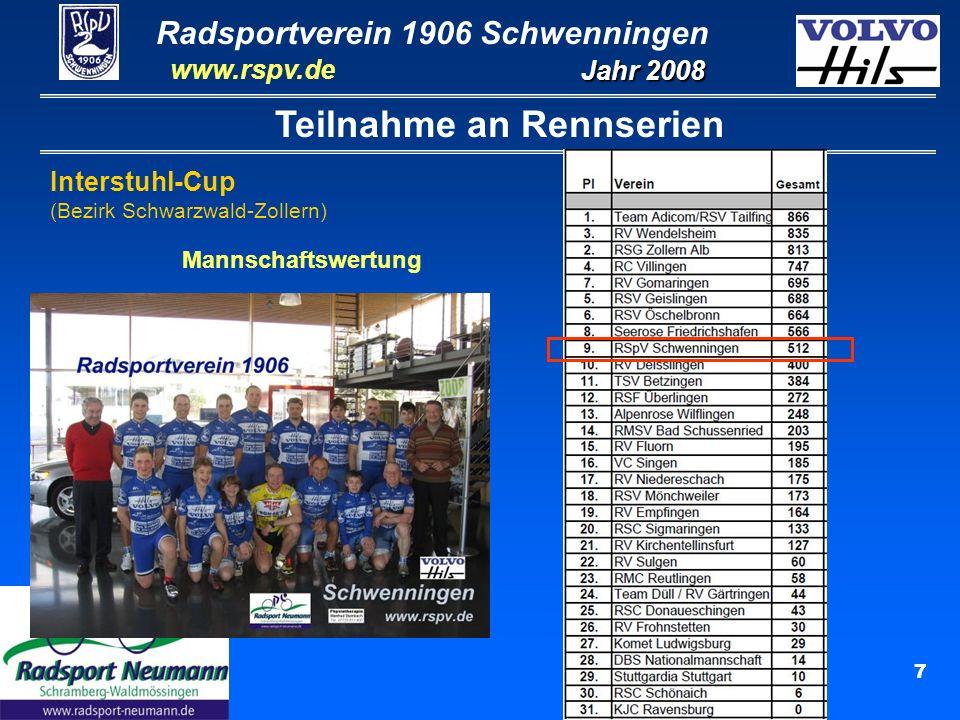 Radsportverein 1906 Schwenningen Jahr 2008 www.rspv.de Physiotherapie Manfred Steinbach Tel.: 07720-811 400 8 Teilnahme an Meisterschaften BZM Berg Gremmelsbach: LVM Straße Mauenheim: Süd-DM Straße: DM Straße Unna: DM Cross Strullendorf: BZM Straße Gößlingen: 1.Peter Brommler 1.Peter Brommler, 1.Moritz Fußnegger DM MTB Marathon: 48.Marcel Broghammer 5.Moritz Fußnegger, 10.Lucas Fußnegger 32.Sven Ziuber Sven Ziuber (Sturz) 19.Maxi Steinbach LVM Cross Wangen: 4.Maxi Steinbach LVM Str Sen Schwenningen: 5.Rudi Graf (Sen3)