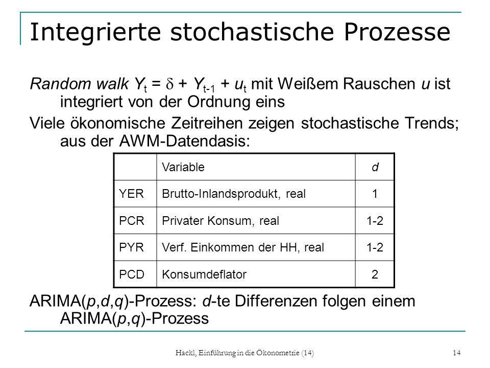 Hackl, Einführung in die Ökonometrie (14) 14 Integrierte stochastische Prozesse Random walk Y t = + Y t-1 + u t mit Weißem Rauschen u ist integriert v