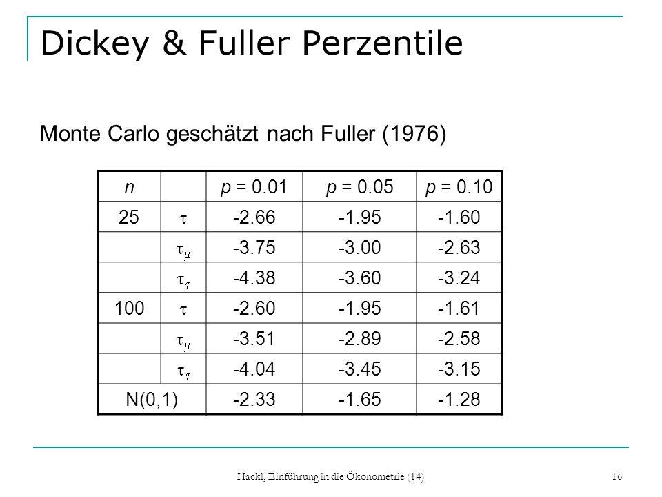 Hackl, Einführung in die Ökonometrie (14) 16 Dickey & Fuller Perzentile Monte Carlo geschätzt nach Fuller (1976) np = 0.01p = 0.05p = 0.10 25 -2.66-1.