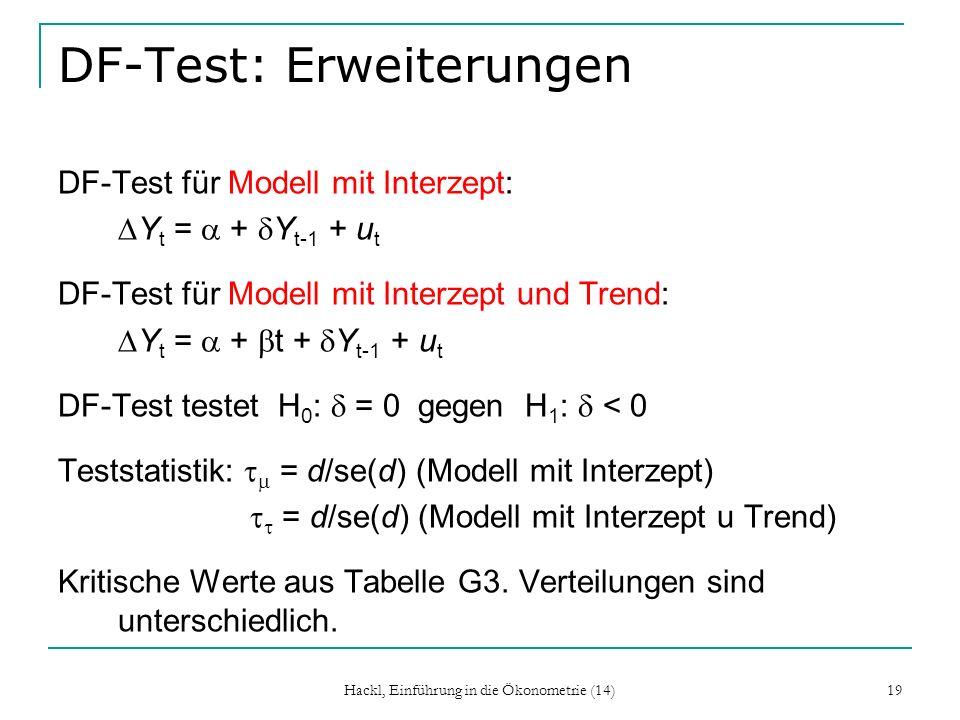 Hackl, Einführung in die Ökonometrie (14) 19 DF-Test: Erweiterungen DF-Test für Modell mit Interzept: Y t = + Y t-1 + u t DF-Test für Modell mit Inter