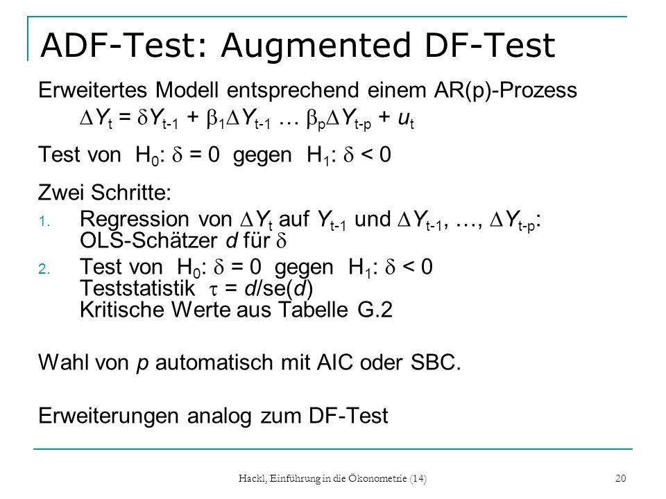 Hackl, Einführung in die Ökonometrie (14) 20 ADF-Test: Augmented DF-Test Erweitertes Modell entsprechend einem AR(p)-Prozess Y t = Y t-1 + 1 Y t-1 … p