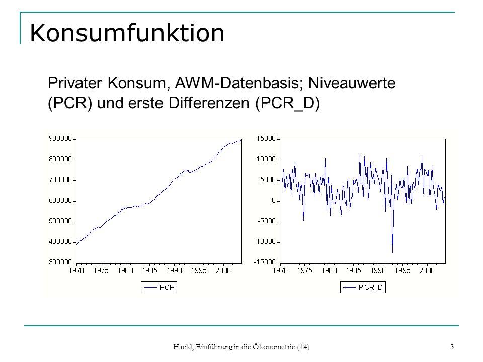Hackl, Einführung in die Ökonometrie (14) 14 Integrierte stochastische Prozesse Random walk Y t = + Y t-1 + u t mit Weißem Rauschen u ist integriert von der Ordnung eins Viele ökonomische Zeitreihen zeigen stochastische Trends; aus der AWM-Datendasis: ARIMA(p,d,q)-Prozess: d-te Differenzen folgen einem ARIMA(p,q)-Prozess Variabled YERBrutto-Inlandsprodukt, real1 PCRPrivater Konsum, real1-2 PYRVerf.