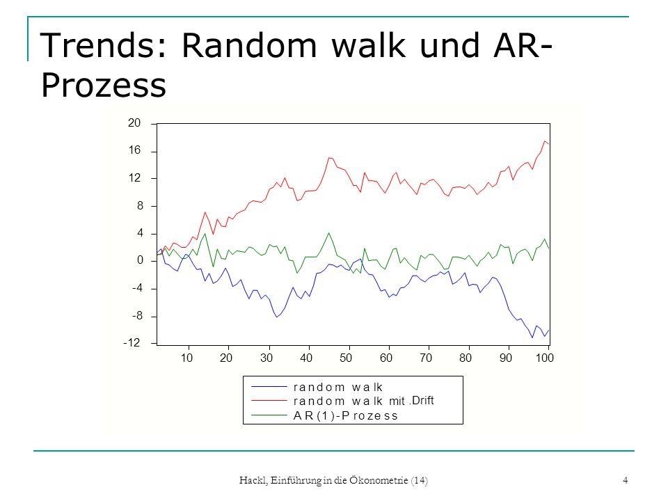 Hackl, Einführung in die Ökonometrie (14) 4 Trends: Random walk und AR- Prozess
