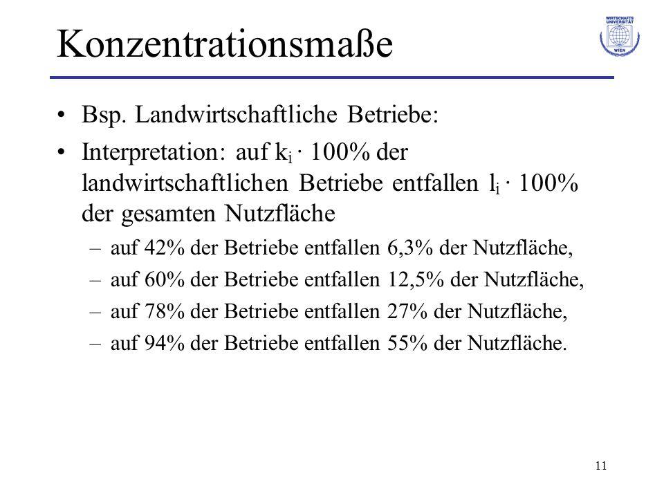 11 Konzentrationsmaße Bsp. Landwirtschaftliche Betriebe: Interpretation: auf k i · 100% der landwirtschaftlichen Betriebe entfallen l i · 100% der ges