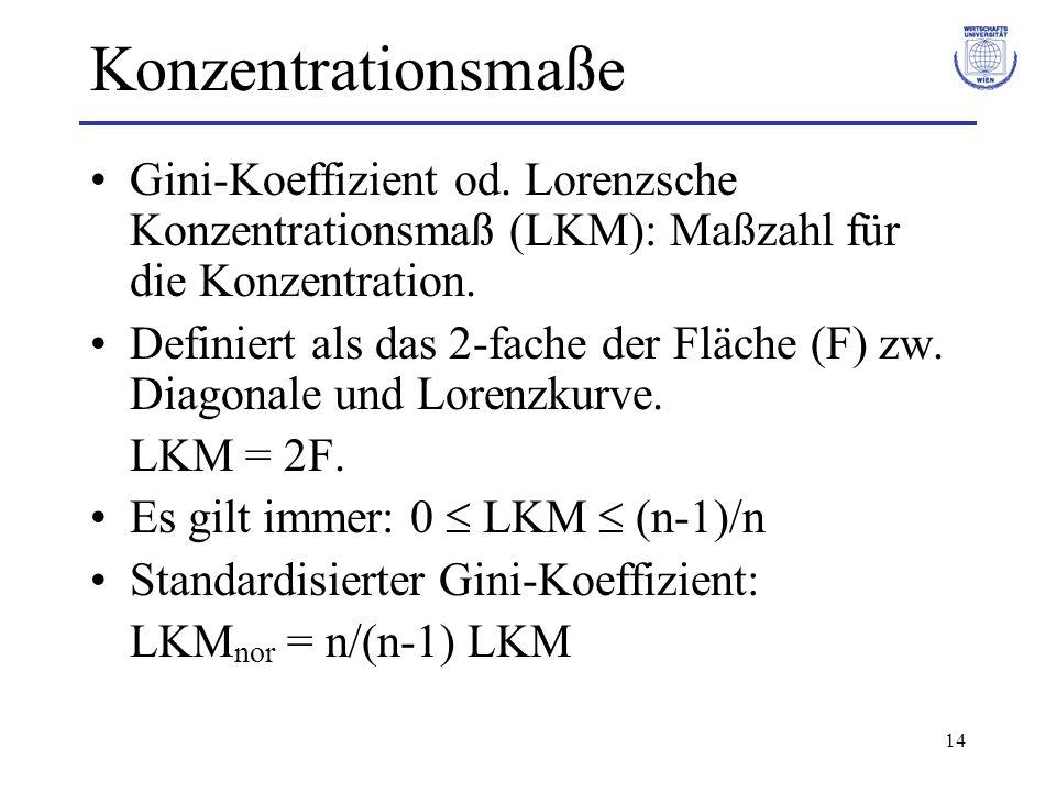 14 Konzentrationsmaße Gini-Koeffizient od. Lorenzsche Konzentrationsmaß (LKM): Maßzahl für die Konzentration. Definiert als das 2-fache der Fläche (F)