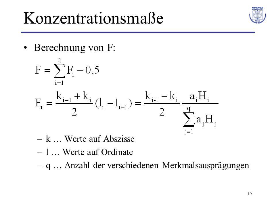 15 Konzentrationsmaße Berechnung von F: –k … Werte auf Abszisse –l … Werte auf Ordinate –q … Anzahl der verschiedenen Merkmalsausprägungen
