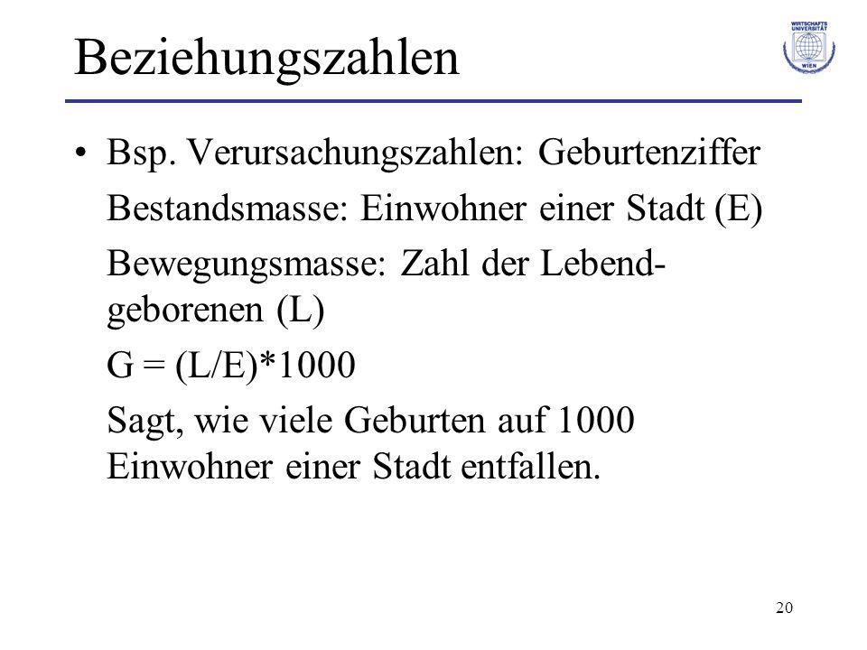 20 Beziehungszahlen Bsp. Verursachungszahlen: Geburtenziffer Bestandsmasse: Einwohner einer Stadt (E) Bewegungsmasse: Zahl der Lebend- geborenen (L) G